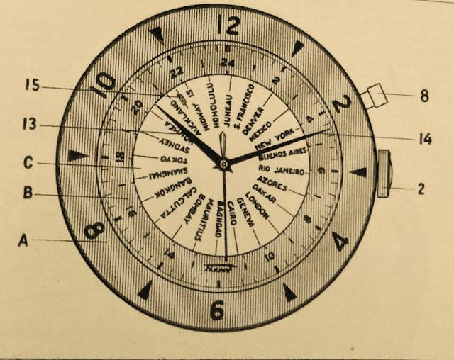 como_funciona_jReloj_Tissot_Navigator_1953_horario_mundial