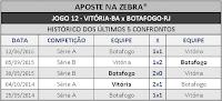 LOTECA 719 - HISTÓRICO JOGO 12