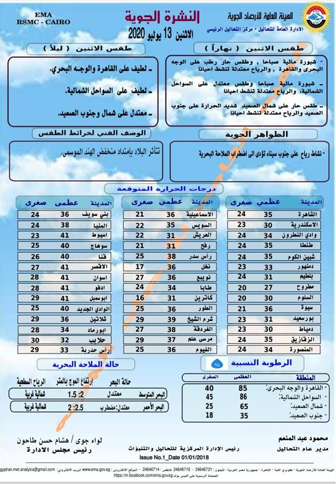 اخبار طقس الاثنين 13 يوليو 2020 النشرة الجوية فى مصر