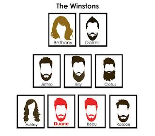Image result for Winston Family Penny Reid