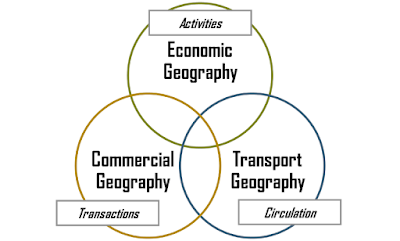 Pengertian Geografi Transportasi