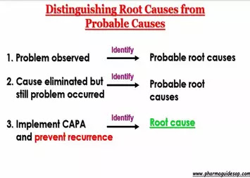 Distinguishing root cause from probable causes
