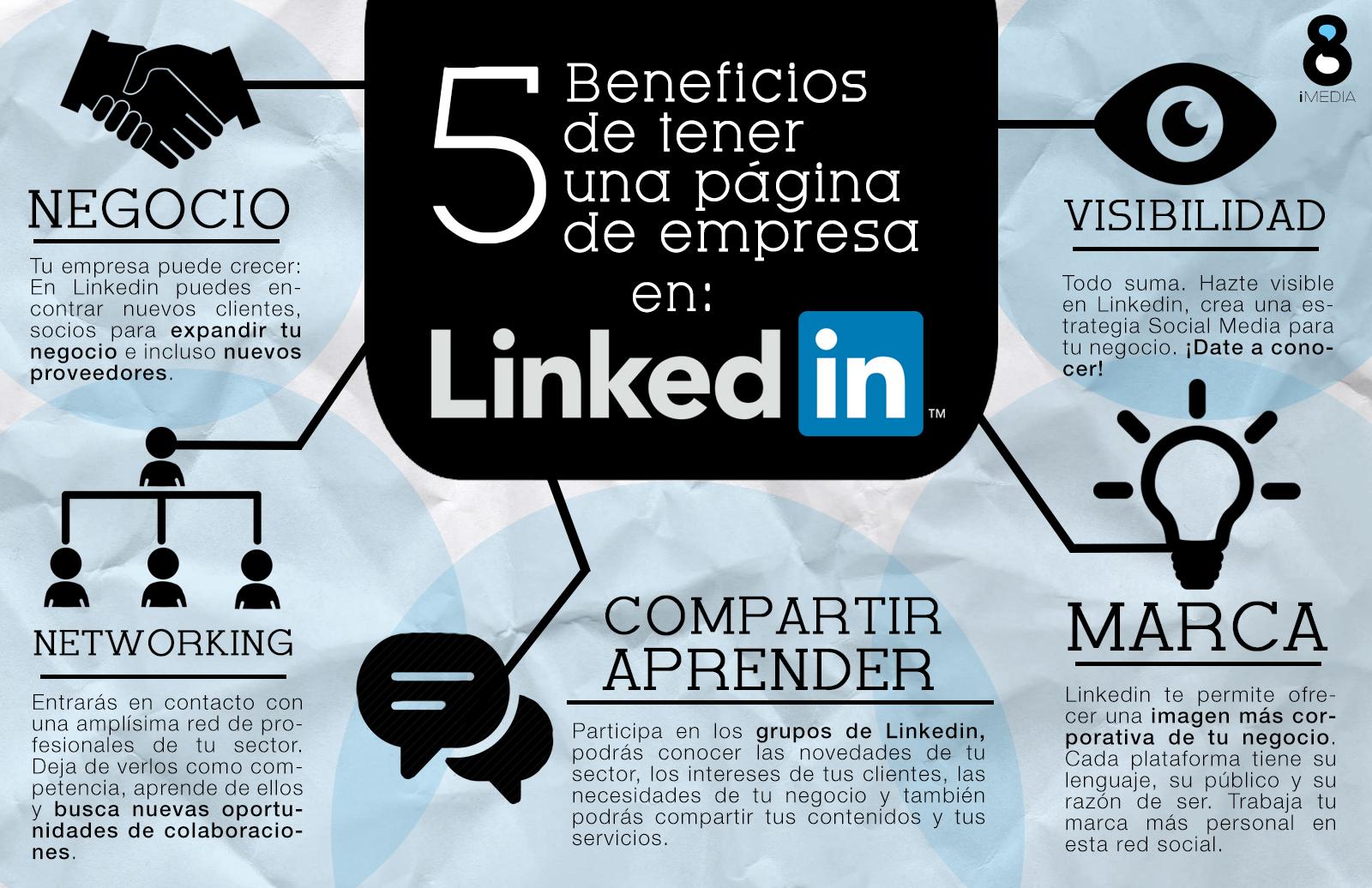 Marketing Empresarial: Las ventajas de contar con Linkedin en tu ...
