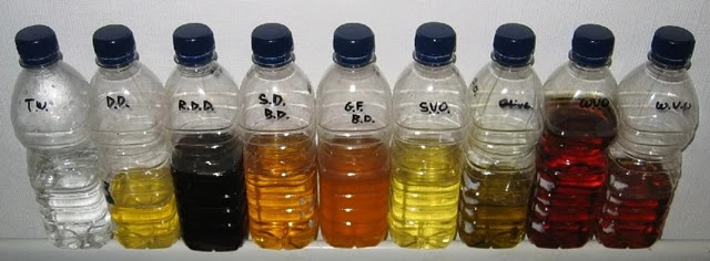 Validación de Pruebas PVT: Gas Condensado y Petróleo Negro