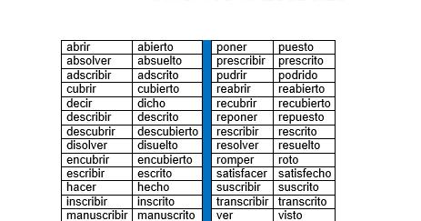 participio del verbo tudni