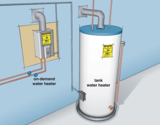 under sink hot water heater