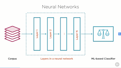 best pluralsight course to learn PyTorch and deep learning