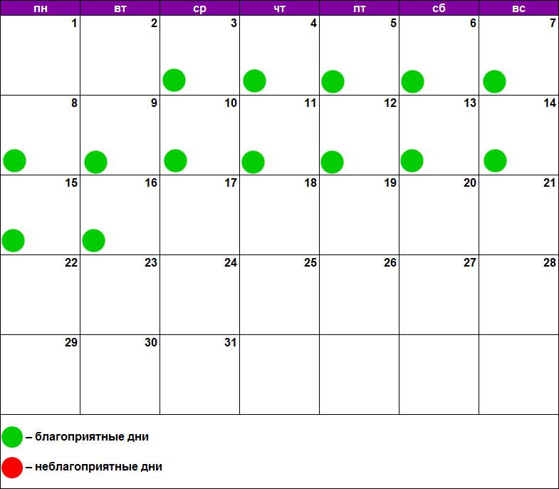 Лунный календарь масок июль 2019