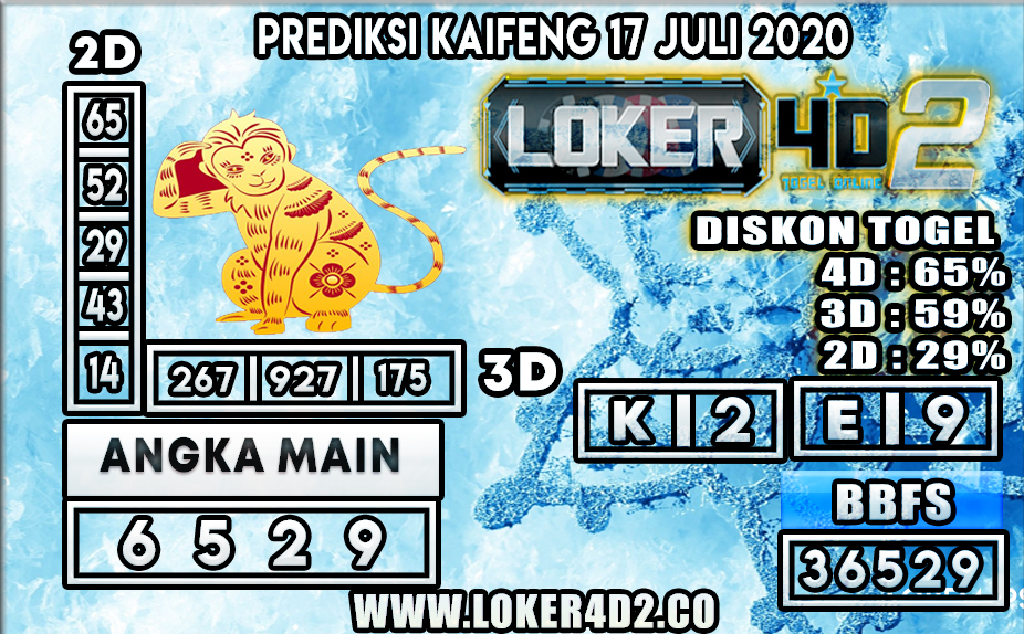 PREDIKSI TOGEL LOKER4D2 KAIFENG 17 JULI 2020