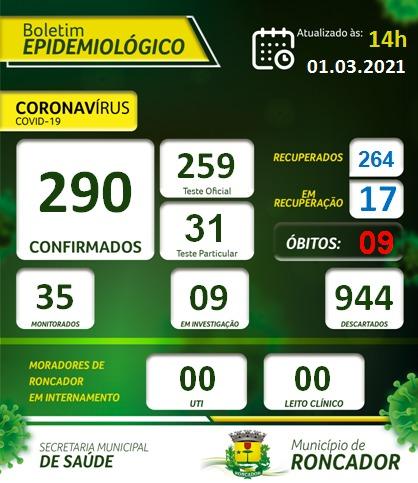 Boletim Epidemiológico de Roncador em 01 de março