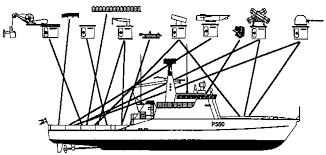 застосування модульної системи StanFlex