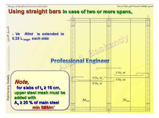 تصميم البلاطات الخرسانية المصمتة design of solid slabs