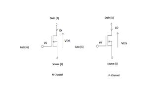 Materi PRE || Komponen MOSFET Pengertian MOSFET