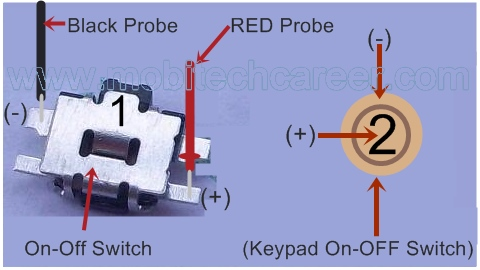 Mobile Cell Phone or Smartphone Ke ON-OFF Switch Par ...