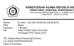 Hasil Pretest Ppg 2018