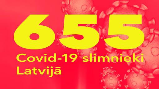 Koronavīrusa saslimušo skaits Latvijā 13.04.2020.