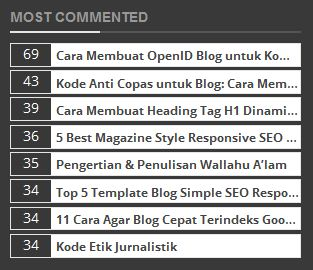 Most Commented Posts