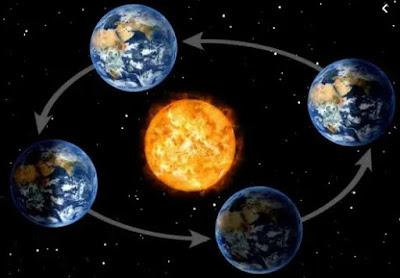 Pengertian, Pengaruh, dan Proses Revolusi Bumi