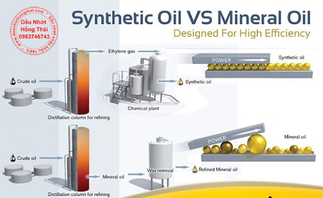 Dầu gốc khoáng và dầu gốc tổng hợp