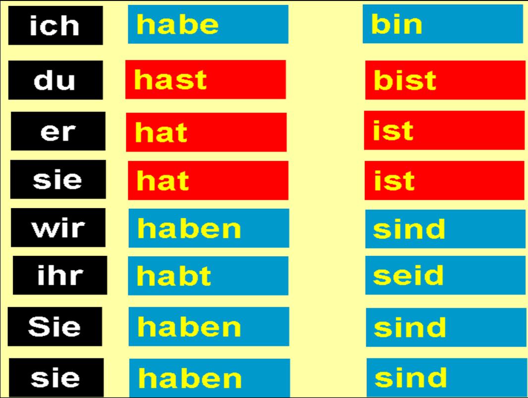 Deutsche Sprache Und Kultur