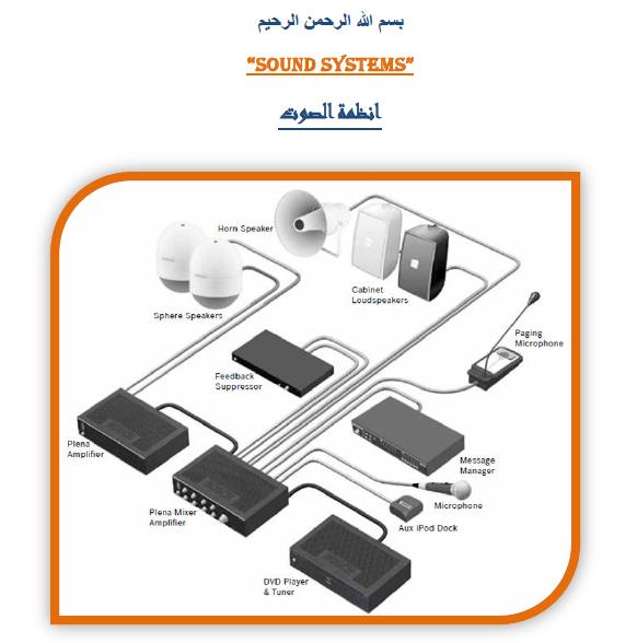 الكتاب الرائع فى نظام الصوتيات (أنظمة الصوت) للمهندسة / إيمان محمد