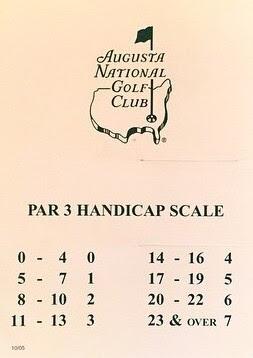 Augusta National Golf Club Par 3 Course scorecard