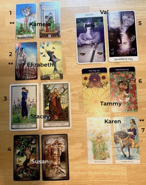 Mother-Tarot-VP-Choices-Tarot-Reading