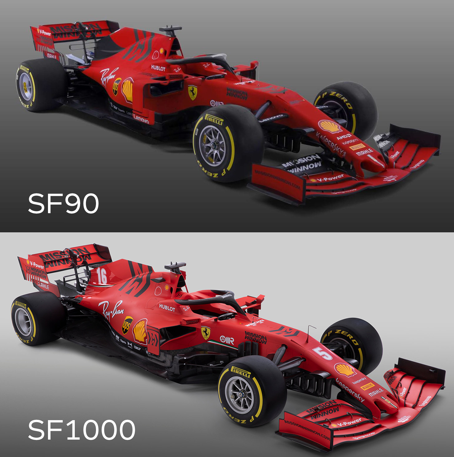2020 Ferrari: Prezentacja Ferrari SF1000 Na Sezon 2020, Pierwsze Zdjęcia