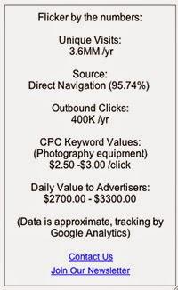 Inilah Alasannya mengapa Yahoo bersikeras ingin membeli Flicker.com untuk Flickr.com
