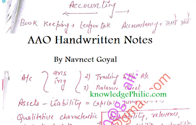 AAO Handwritten Notes By Navneet Goyal PDF Download