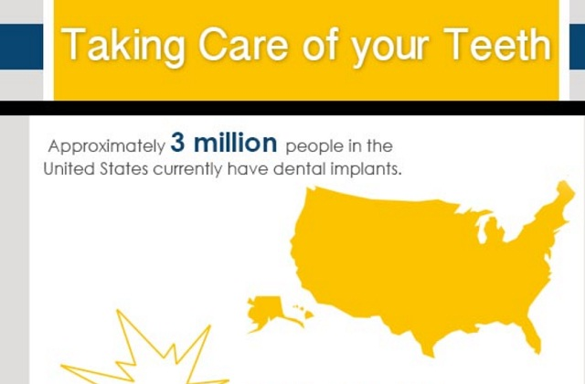 Image: Taking Care of your Teeth [Infographic]