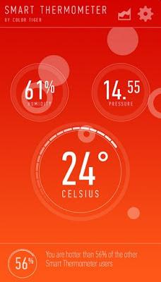 Cara Mengukur Suhu Ruangan Dengan Aplikasi