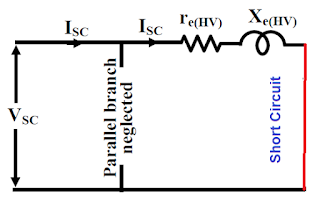 Equivalent circuit under short circuit S.C test