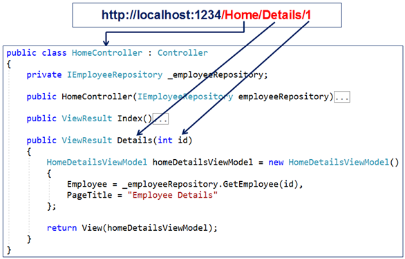 asp.net core conventional routing