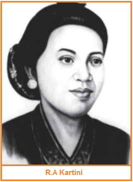 Contoh Sejarah sebagai Kisah - kisah Ra Kartini