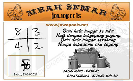 Prediksi Mbah Semar Togel Singapura Sabtu 23-Jan-2021