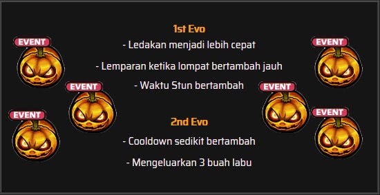 Pumpkin Head Evolution Lost Saga Indonesia