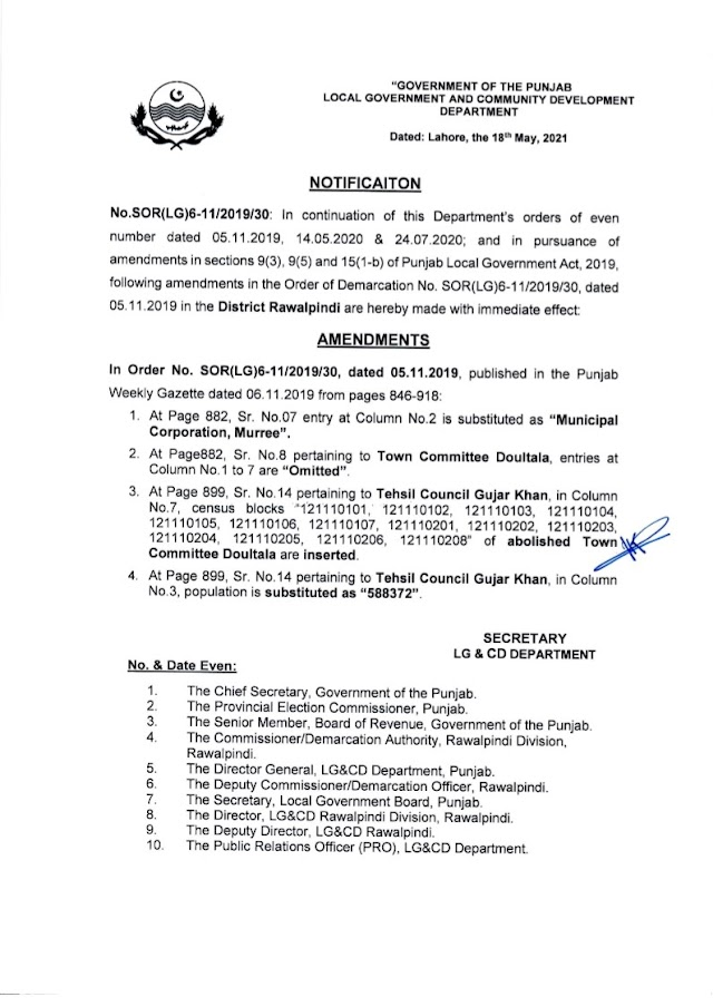 DEMARCATION OF TEHSIL COUNCILS AND ABOLISHED TOWN COMMITTEES OF DISTRICT RAWALPINDI
