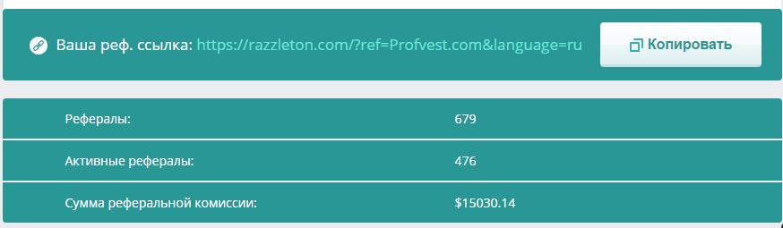 Активность инвесторов блога