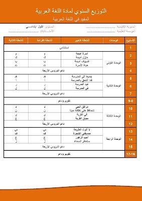 التوزيع السنوي المفيد في اللغة العربية المستوى الأول