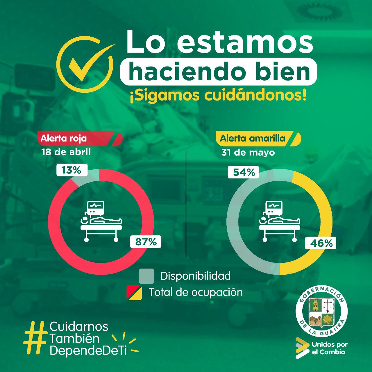 https://www.notasrosas.com/ En La Guajira declaran Alerta Amarilla Hospitalaria