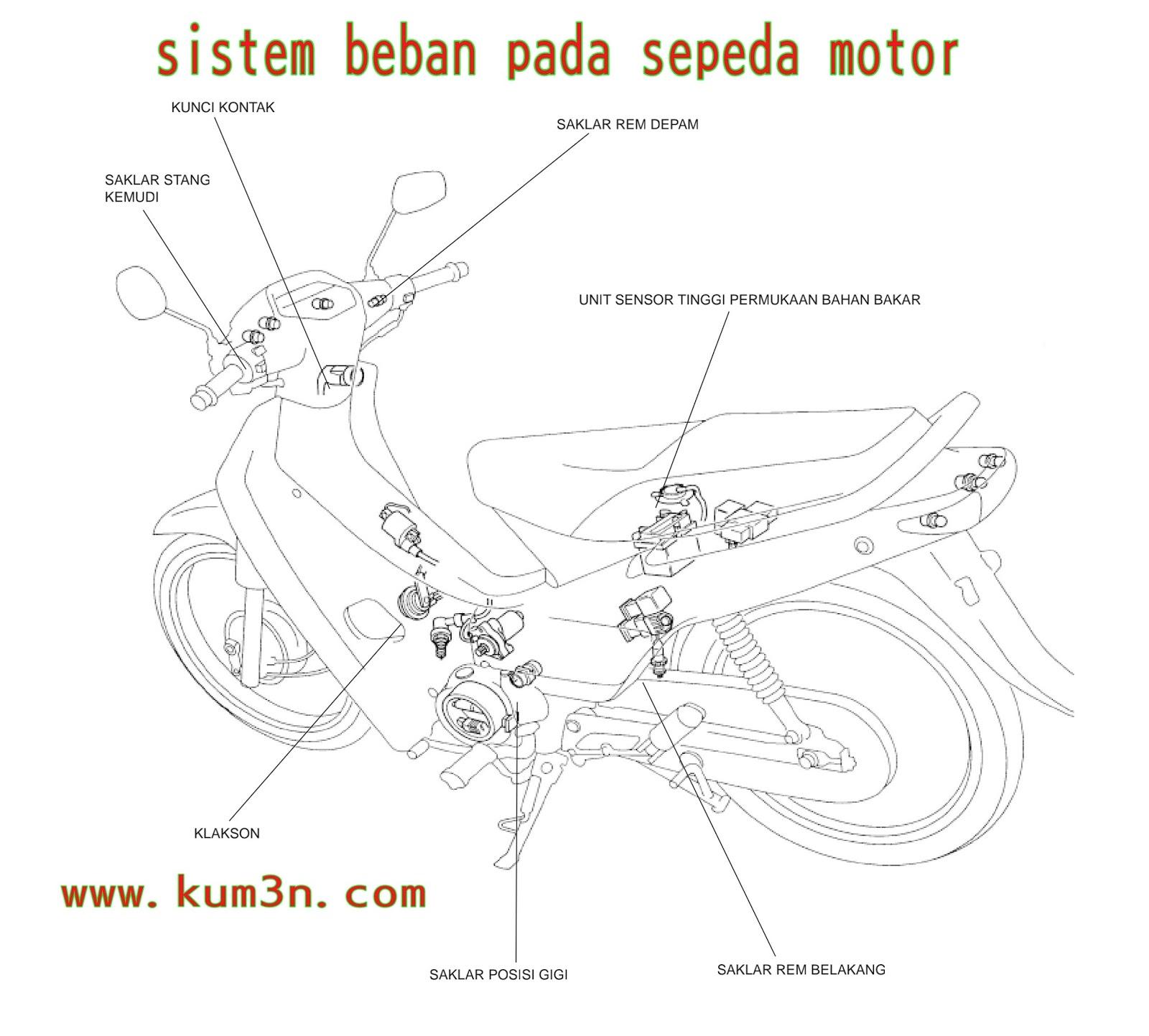 Pegenalan Sistem Beban Pada Sepeda Motor