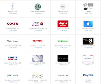 Make Money Online With Toluna.com