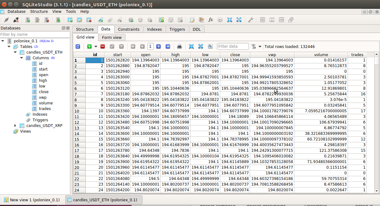 Projects from Tech: Querying SQLite database using sqlite3 in JavaScript