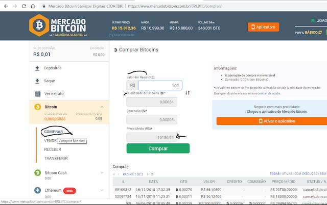Como posso investir em Bitcoin com segurança e menos risco, tem como? Entenda aqui