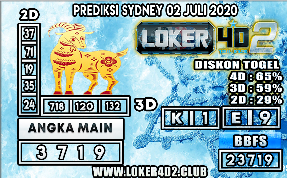 PREDIKSI TOGEL SYDNEY  LOKER4D2 02 JULI 2020
