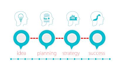 Visi misi salah satu cara menyusun strategi bisnis yang efektif
