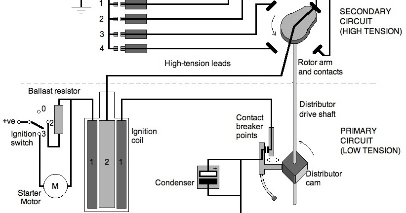The Classic Mechanic: Points/Condenser Ignition Explained