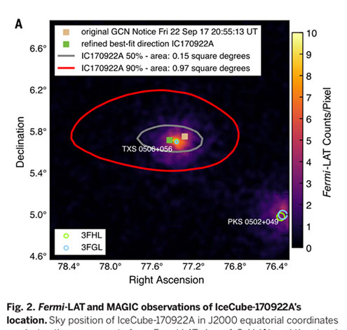 Fermi-LAT detection of gamma ray excess,f TXS 0506+056  (Source: Science, 361, 13 July 2018)