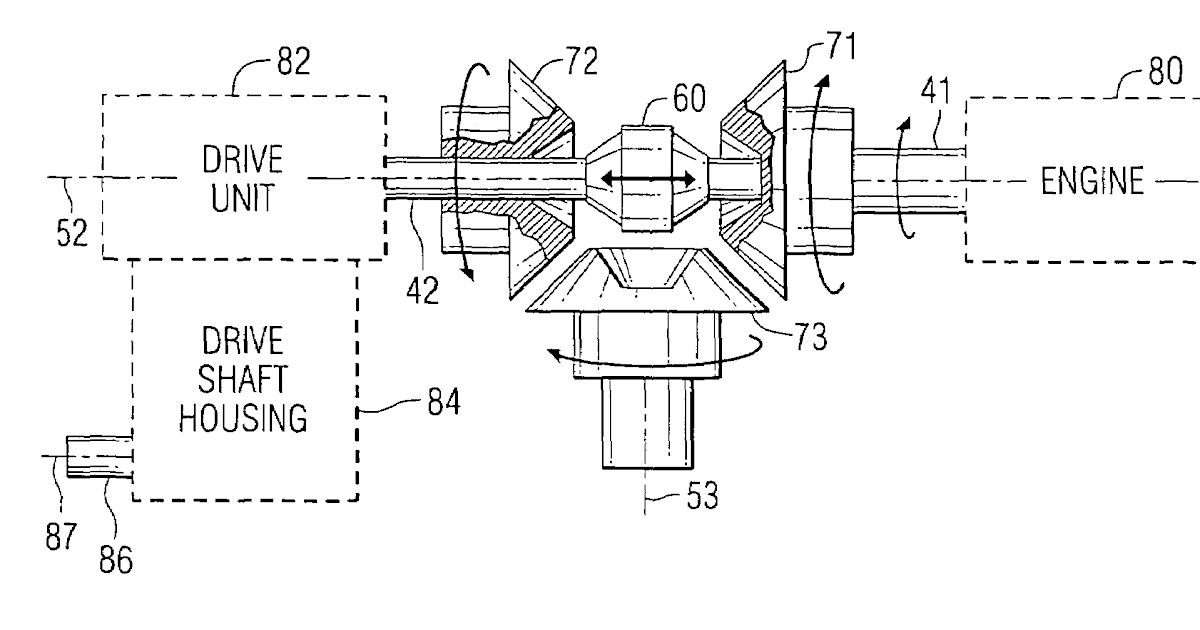 Marine transmission with a cone clutch used for direct